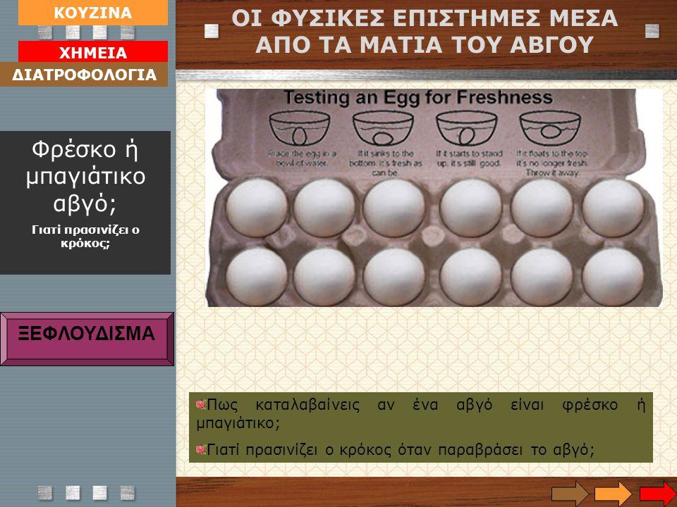 Πως καταλαβαίνεις αν ένα αβγό είναι φρέσκο ή μπαγιάτικο; Γιατί πρασινίζει ο κρόκος όταν παραβράσει το αβγό; ΟΙ ΦΥΣΙΚΕΣ ΕΠΙΣΤΗΜΕΣ ΜΕΣΑ ΑΠΟ ΤΑ ΜΑΤΙΑ ΤΟΥ