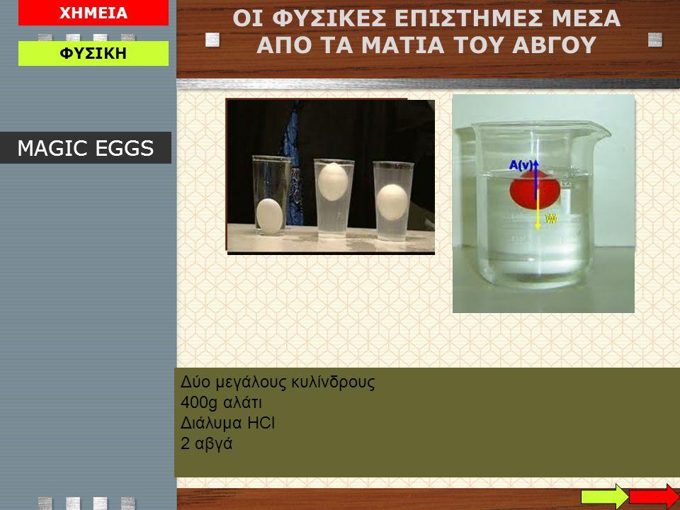 Δύο μεγάλους κυλίνδρους 400g αλάτι Διάλυμα HCl 2 αβγά ΟΙ ΦΥΣΙΚΕΣ ΕΠΙΣΤΗΜΕΣ ΜΕΣΑ ΑΠΟ ΤΑ ΜΑΤΙΑ ΤΟΥ ΑΒΓΟΥ ΧΗΜΕΙΑ MAGIC EGGS ΦΥΣΙΚΗ ΧΗΜΕΙΑ