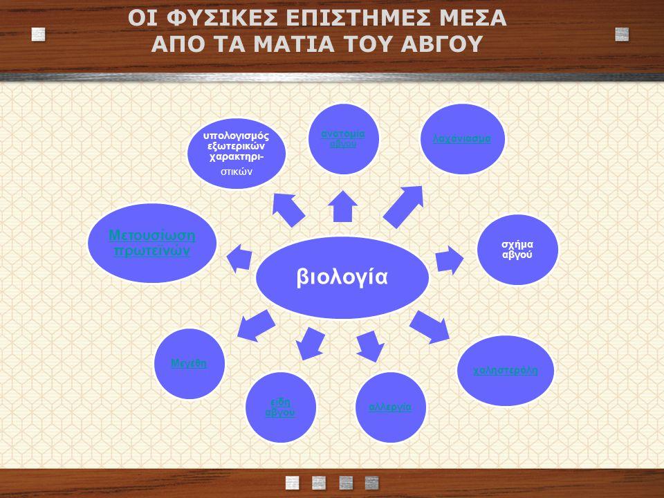 Περιέχει λιγότερο νερό και περισσότερο πρωτεϊνη Περιέχει: λιπαρά, μέταλλα και βιταμίνες (σίδηρο, φώσφορο, ασβέστιο, βιταμίνη Α, βιταμίνη D, ριβοφλαβίνη, θειαμινη) και λεκιθίνη Είναι άριστος γαλακτοματοποιητής Το χρώμα ποικίλει από αχνό κίτρινο έως βαθύ πορτοκαλί ανάλογα με την τροφή και τη ράτσα της κότας ΟΙ ΦΥΣΙΚΕΣ ΕΠΙΣΤΗΜΕΣ ΜΕΣΑ ΑΠΟ ΤΑ ΜΑΤΙΑ ΤΟΥ ΑΒΓΟΥ ΚΡΟΚΟΣ ΒΙΟΛΟΓΙΑ ΔΙΑΤΡΟΦΟΛΟΓΙΑ