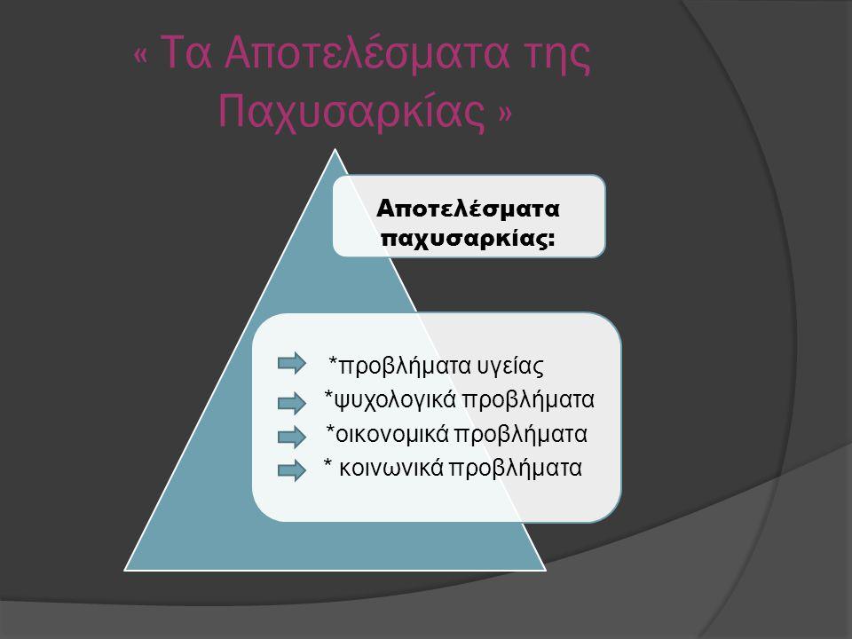 « Τα Αποτελέσματα της Παχυσαρκίας » Αποτελέσματα παχυσαρκίας: *προβλήματα υγείας *ψυχολογικά προβλήματα *οικονομικά προβλήματα * κοινωνικά προβλήματα