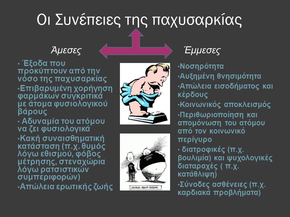 Οι Συνέπειες της παχυσαρκίας Έξοδα που προκύπτουν από την νόσο της παχυσαρκίας Επιβαρυμένη χορήγηση φαρμάκων συγκριτικά με άτομα φυσιολογικού βάρους Αδυναμία του ατόμου να ζει φυσιολογικά Κακή συναισθηματική κατάσταση (π.χ.