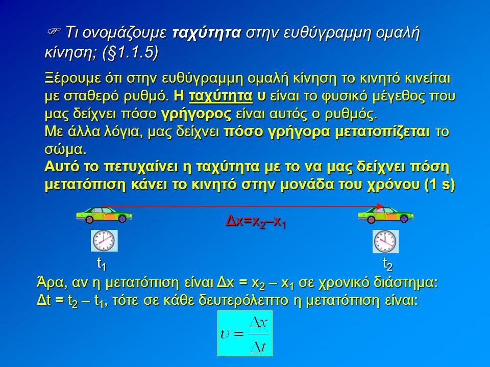  Ποια είναι τα χαρακτηριστικά της ταχύτητας; (§1.1.5)  Είναι διανυσματικό μέγεθος Έχει τη κατεύθυνση της μετατόπισης (της κίνησης) υυυ  Η μονάδα μέτρησης της στο S.I.