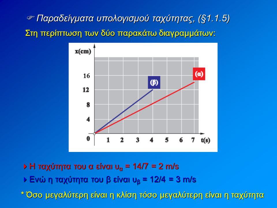  Παραδείγματα υπολογισμού ταχύτητας, (§1.1.5) Στη περίπτωση των δύο παρακάτω διαγραμμάτων:  Η ταχύτητα του α είναι υ α = 14/7 = 2 m/s 16  Ενώ η ταχ