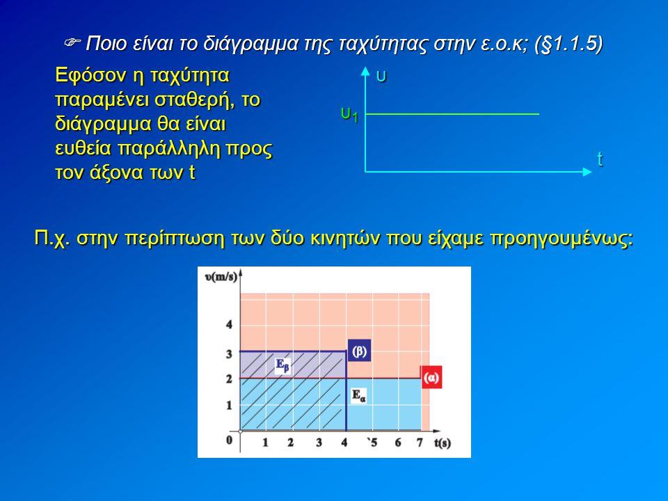  Ποιο είναι το διάγραμμα της ταχύτητας στην ε.ο.κ; (§1.1.5) Εφόσον η ταχύτητα παραμένει σταθερή, το διάγραμμα θα είναι ευθεία παράλληλη προς τον άξον
