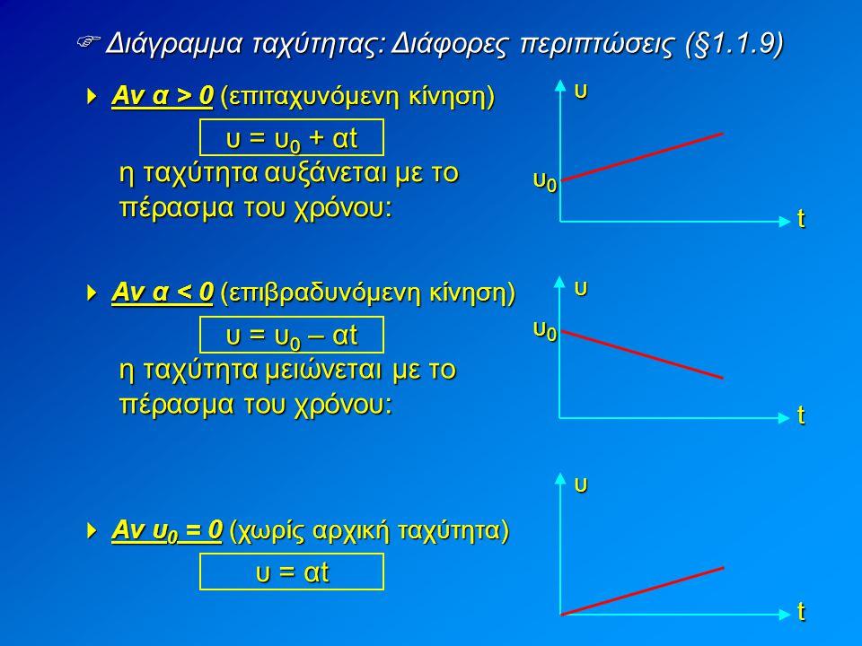  Διάγραμμα ταχύτητας: Επιπλέον πληροφορίες (§1.1.9) ΔtΔt Δυ t υ α) Υπολογισμός επιτάχυνσης: φ Η κλίση του διαγράμματος σε σχέση με το χρόνο μας δίνει το ρυθμό μεταβολής της ταχύτητας: εφφ = Δυ/Δt Άρα: εφφ = α (επιτάχυνση) β) Υπολογισμός μετατόπισης: Όπως έχουμε ήδη αναφέρει, η μετατόπιση υπολογίζεται από εμβαδόν ανάμεσα στην ευθεία και τον άξονα των χρόνων (t) Άρα: E = Δx (μετατόπιση) E