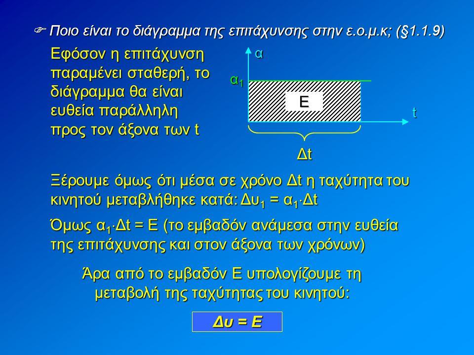  Ποια είναι η εξίσωση κίνησης στην ε.ο.μ.κ; (§1.1.9) t υ E Ξέρουμε ότι το εμβαδόν ανάμεσα στην ευθεία της ταχύτητας και στον άξονα των t μας δίνει την μετατόπιση του κινητού: (Δx = Ε) (Δx = Ε) Το σχήμα που προκύπτει όμως είναι τραπέζιο: Άρα: και αν x 0 = 0...