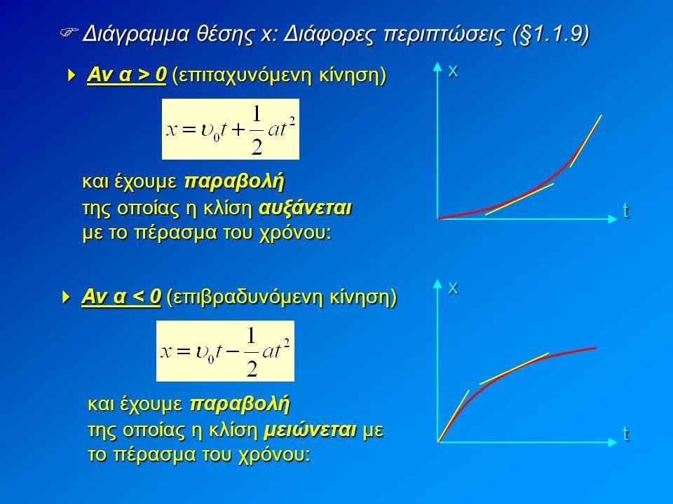  Διάγραμμα θέσης x: Διάφορες περιπτώσεις (§1.1.9)  Αν α > 0 (επιταχυνόμενη κίνηση) x t και έχουμε παραβολή  Αν α < 0 (επιβραδυνόμενη κίνηση) x t κα