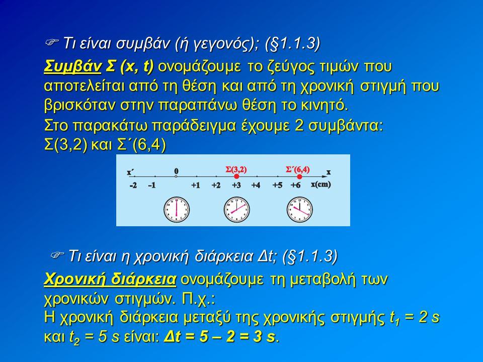  Τι είναι συμβάν (ή γεγονός); (§1.1.3) Συμβάν Σ (x, t) ονομάζουμε το ζεύγος τιμών που αποτελείται από τη θέση και από τη χρονική στιγμή που βρισκόταν