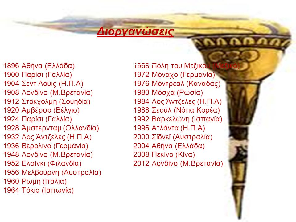 Το άναμμα μιας φλόγας κατά την έναρξη των Αγώνων, η οποία να μένει αναμμένη μέχρι το τέλος τους, ήταν μια παράδοση των αρχαίων Ελλήνων η οποία όμως αν