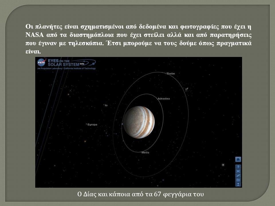Οι πλανήτες είναι σχηματισμένοι από δεδομένα και φωτογραφίες που έχει η NASA από τα διαστημόπλοια που έχει στείλει αλλά και από παρατηρήσεις που έγινα