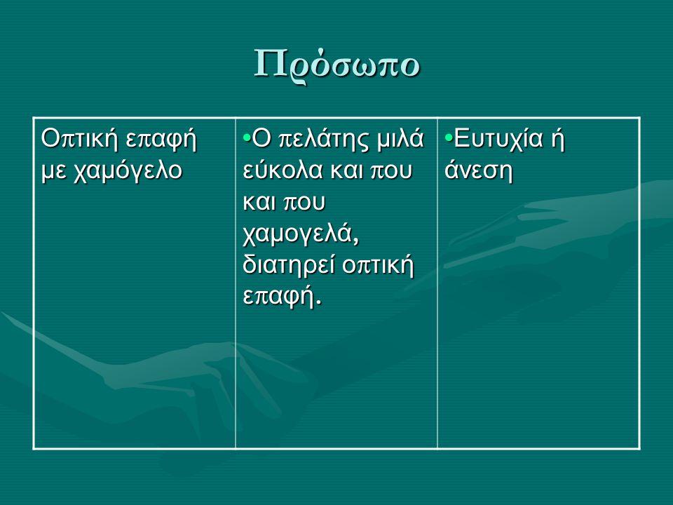Πρόσωπο Ο π τική ε π αφή με χαμόγελο Ο π ελάτης μιλά εύκολα και π ου και π ου χαμογελά, διατηρεί ο π τική ε π αφή. Ο π ελάτης μιλά εύκολα και π ου και