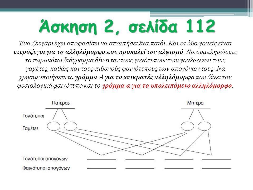 Άσκηση 2, σελίδα 112 Ένα ζευγάρι έχει αποφασίσει να αποκτήσει ένα παιδί. Και οι δύο γονείς είναι ετερόζυγοι για το αλληλόμορφο που προκαλεί τον αλφισμ