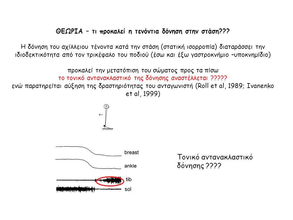 ΤΕΝΟΝΤΙΑ ΔΟΝΗΣΗ ΣΤΗΝ ΣΤΑΤΙΚΗ ΙΣΟΡΡΟΠΙΑ (Hatzitaki, Pavlou, Bronstein, 2004; Experimental Brain Research, 154: 345-354 ) Συμμετέχοντες: 16 εθελοντές (9 άνδρες, 7 γυναίκες ηλικίας 26 ± 4.8 χρόνια) Πειραματικό Πρωτόκολλο Διποδική στάση για 1 λεπτό με κλειστά μάτια και εφαρμογή δόνησης στον αχίλλειο τένοντα αμφίπλευρα Μεταβλητές αξιολόγησης: Κέντρο Πίεσης (CoP):) Ηλεκτρομυογραφική δραστηριότητα Πρόσθιος κνημιαίος Γαστροκνήμιος Υποκνημίδιος Προηγούμενες έρευνες – Ανασκόπηση βιβλιογραφίας