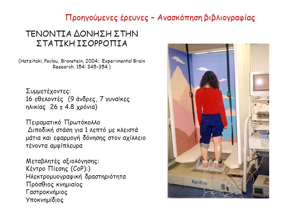 Κέντρο πίεσης (cm) Γωνιακή ταχύτητα κορμού (rad/s) Γαστροκνήμιος(mVs) Πρόσθιος κνημιαίος(mVs) (Hatzitaki, Pavlou, Bronstein, 2004) Χωρίς τενόντια δόνησηΜε τενόντια δόνηση