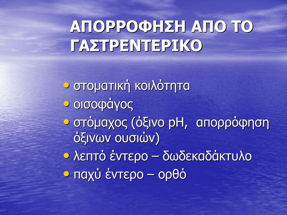 ΑΠΟΡΡΟΦΗΣΗ ΑΠΟ ΤΟ ΓΑΣΤΡΕΝΤΕΡΙΚΟ στοματική κοιλότητα στοματική κοιλότητα οισοφάγος οισοφάγος στόμαχος (όξινο pH, απορρόφηση όξινων ουσιών) στόμαχος (όξ