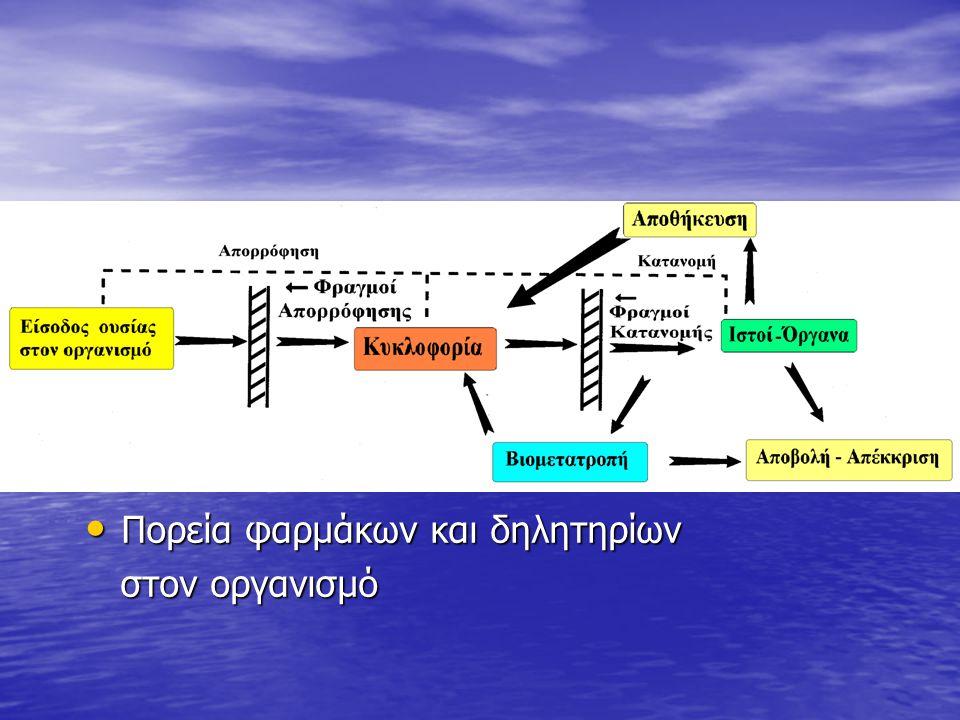 ΟΔΟΙ ΑΠΟΡΡΟΦΗΣΗΣ Πύλες εισόδου των τοξικών ουσιών στον οργανισμό Πύλες εισόδου των τοξικών ουσιών στον οργανισμό