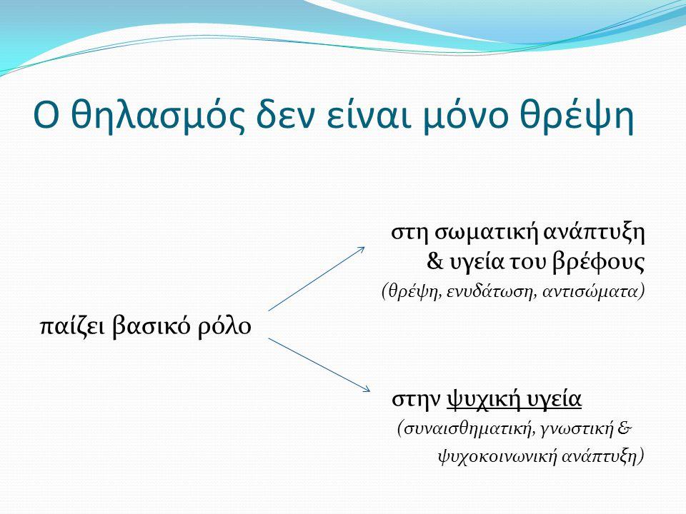 Ο θηλασμός δεν είναι μόνο θρέψη στη σωματική ανάπτυξη & υγεία του βρέφους (θρέψη, ενυδάτωση, αντισώματα) παίζει βασικό ρόλο στην ψυχική υγεία (συναισθ