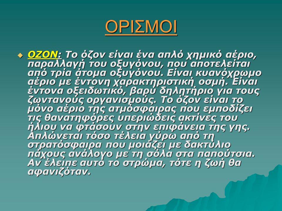 OΡΙΣΜΟΙ  ΟΖΟΝ: Το όζον είναι ένα απλό χημικό αέριο, παραλλαγή του οξυγόνου, που αποτελείται από τρία άτομα οξυγόνου. Είναι κυανόχρωμο αέριο με έντονη