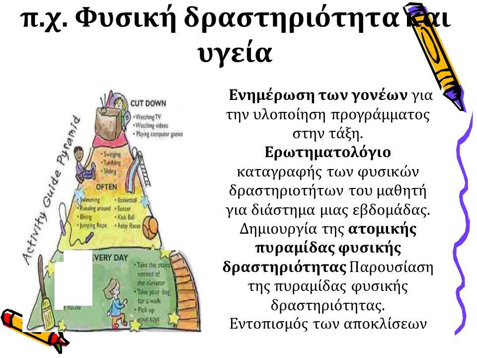 π.χ. Φυσική δραστηριότητα και υγεία Ενημέρωση των γονέων για την υλοποίηση προγράμματος στην τάξη. Ερωτηματολόγιο καταγραφής των φυσικών δραστηριοτήτω