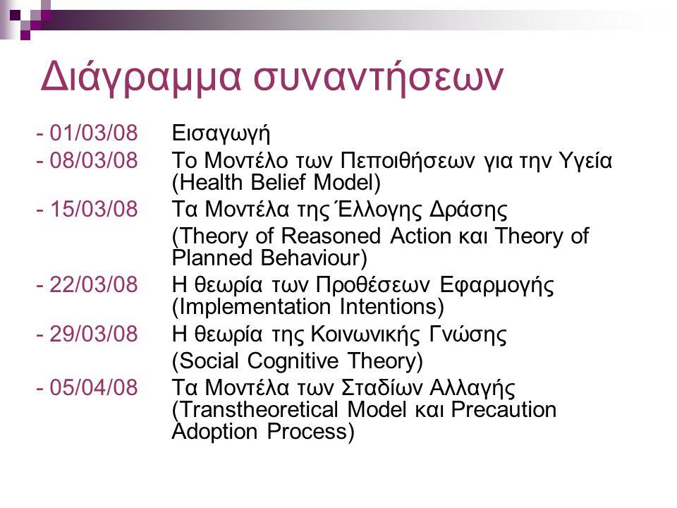 Διάγραμμα συναντήσεων - 01/03/08 Εισαγωγή - 08/03/08 Το Μοντέλο των Πεποιθήσεων για την Υγεία (Health Belief Model) - 15/03/08 Τα Μοντέλα της Έλλογης