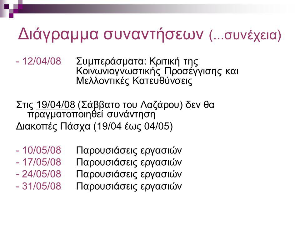 Διάγραμμα συναντήσεων (...συνέχεια) - 12/04/08 Συμπεράσματα: Κριτική της Κοινωνιογνωστικής Προσέγγισης και Μελλοντικές Κατευθύνσεις Στις 19/04/08 (Σάβ