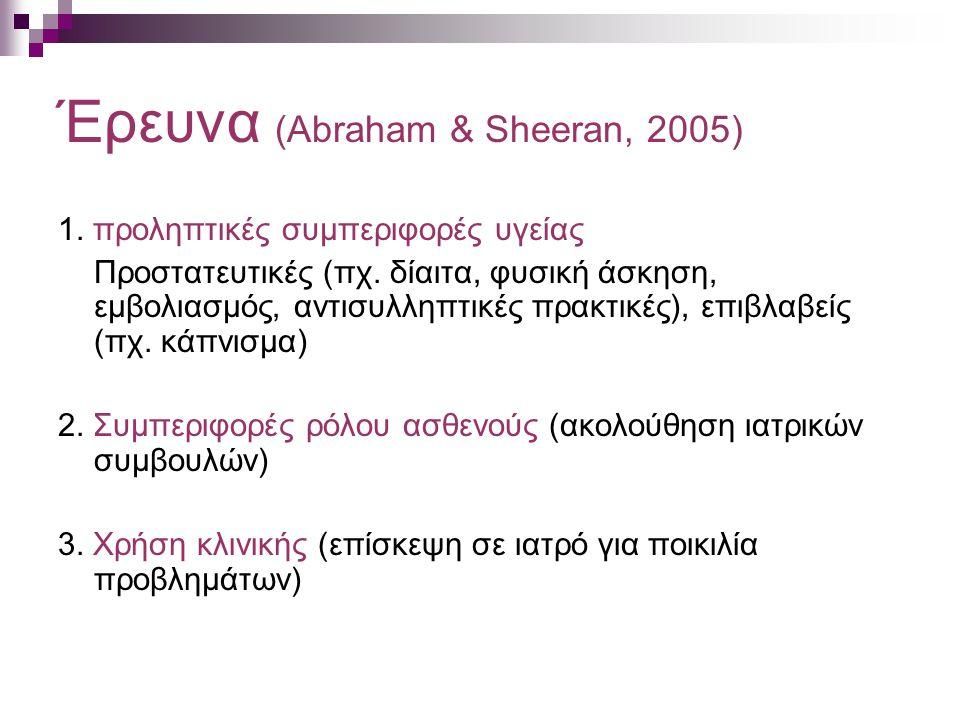 Έρευνα (Abraham & Sheeran, 2005) 1. προληπτικές συμπεριφορές υγείας Προστατευτικές (πχ. δίαιτα, φυσική άσκηση, εμβολιασμός, αντισυλληπτικές πρακτικές)