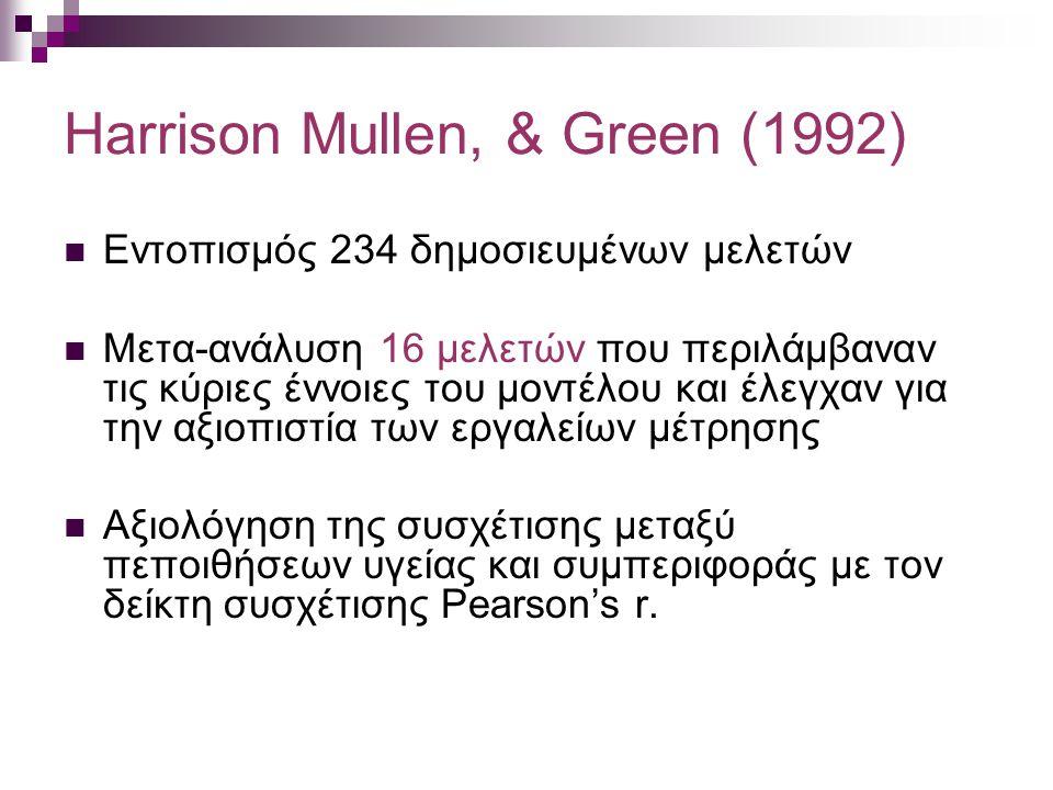 Harrison Mullen, & Green (1992) Εντοπισμός 234 δημοσιευμένων μελετών Μετα-ανάλυση 16 μελετών που περιλάμβαναν τις κύριες έννοιες του μοντέλου και έλεγ