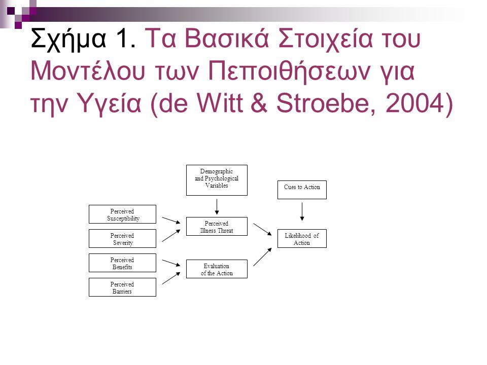 Σχήμα 1. Τα Βασικά Στοιχεία του Μοντέλου των Πεποιθήσεων για την Υγεία (de Witt & Stroebe, 2004) Demographic and Psychological Variables Cues to Actio