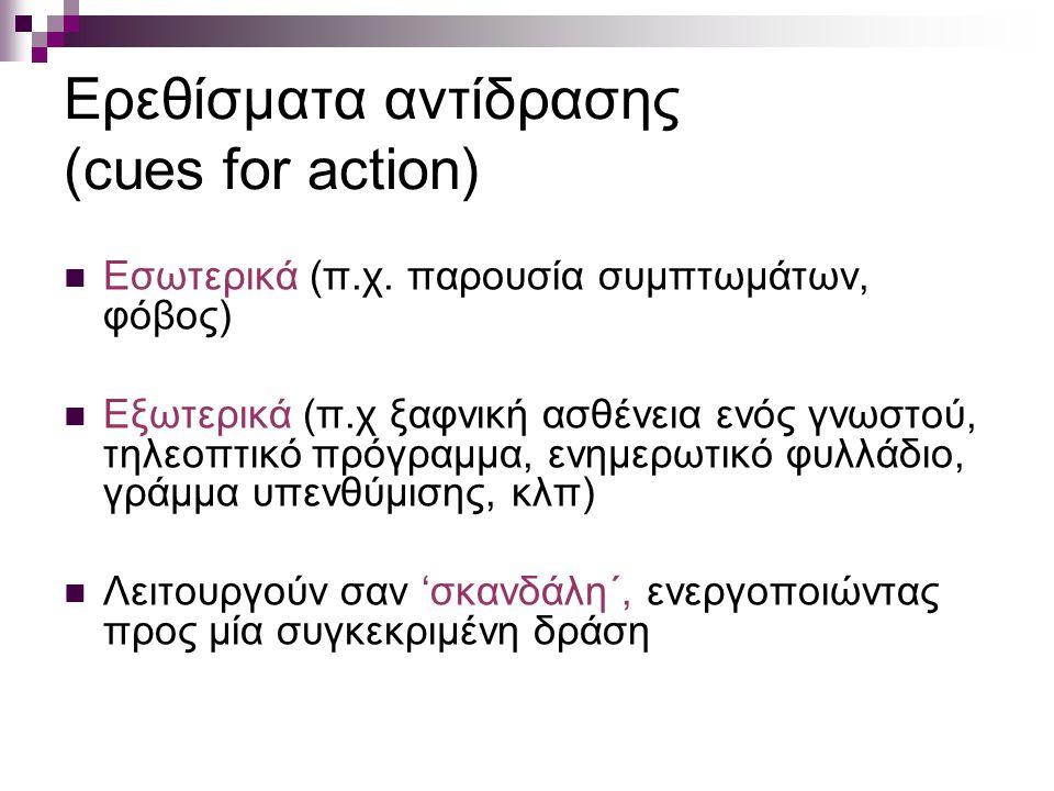 Ερεθίσματα αντίδρασης (cues for action) Εσωτερικά (π.χ. παρουσία συμπτωμάτων, φόβος) Εξωτερικά (π.χ ξαφνική ασθένεια ενός γνωστού, τηλεοπτικό πρόγραμμ