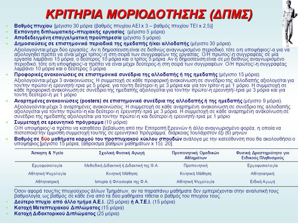 ΚΡΙΤΗΡΙΑ ΜΟΡΙΟΔΟΤΗΣΗΣ (ΔΠΜΣ)  Βαθμός πτυχίου [μέγιστο 30 μόρια (βαθμός πτυχίου ΑΕΙ x 3 – βαθμός πτυχίου ΤΕΙ x 2,5)]  Εκπόνηση διπλωματικής–πτυχιακής εργασίας (μέγιστο 5 μόρια)  Αποδεδειγμένη επαγγελματική προϋπηρεσία (μέγιστο 5 μόρια)  Δημοσιεύσεις σε επιστημονικά περιοδικά της ημεδαπής ή/και αλλοδαπής (μέγιστο 30 μόρια).