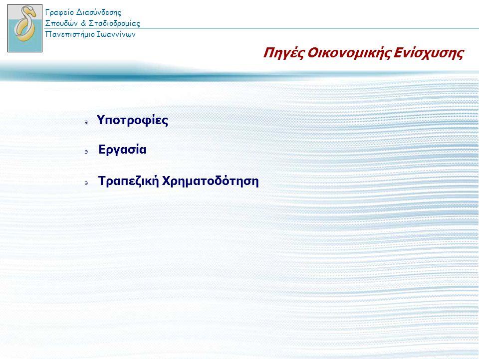 Πηγές Οικονομικής Ενίσχυσης   Υποτροφίες ' Εργασία ' Τραπεζική Χρηματοδότηση Γραφείο Διασύνδεσης Σπουδών & Σταδιοδρομίας Πανεπιστήμιο Ιωαννίνων