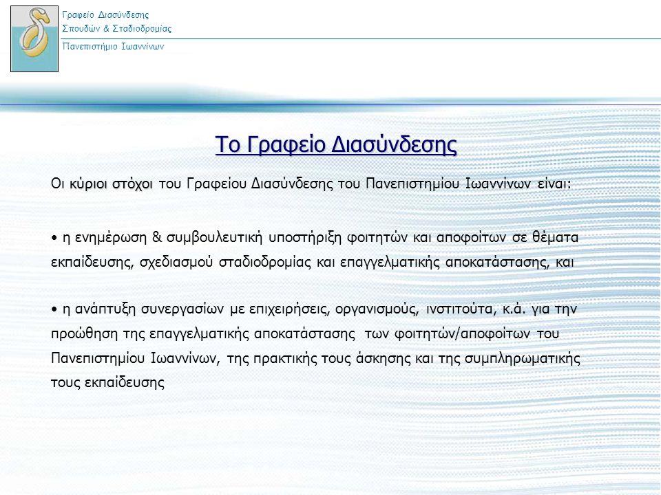 Το Γραφείο Διασύνδεσης κύριοι στόχοι Οι κύριοι στόχοι του Γραφείου Διασύνδεσης του Πανεπιστημίου Ιωαννίνων είναι: η ενημέρωση & συμβουλευτική υποστήρι