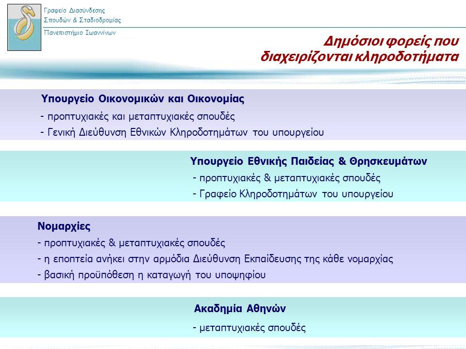 Δημόσιοι φορείς που διαχειρίζονται κληροδοτήματα Υπουργείο Οικονομικών και Οικονομίας - προπτυχιακές και μεταπτυχιακές σπουδές - Γενική Διεύθυνση Εθνι