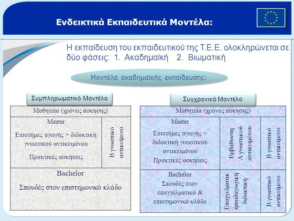 Ενδεικτικά Εκπαιδευτικά Μοντέλα: Η εκπαίδευση του εκπαιδευτικού της Τ.Ε.Ε.