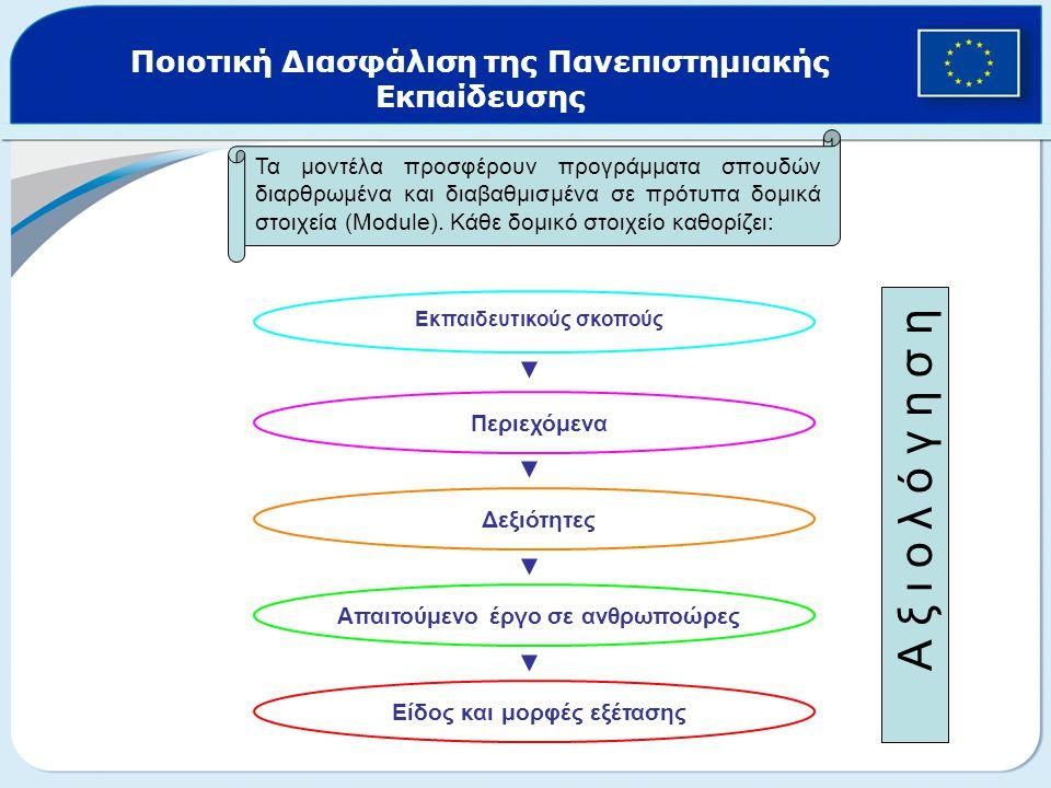 Ποιοτική Διασφάλιση της Πανεπιστημιακής Εκπαίδευσης Εκπαιδευτικούς σκοπούς Περιεχόμενα Δεξιότητες Είδος και μορφές εξέτασης Αξιολόγηση Τα μοντέλα προσφέρουν προγράμματα σπουδών διαρθρωμένα και διαβαθμισμένα σε πρότυπα δομικά στοιχεία (Module).