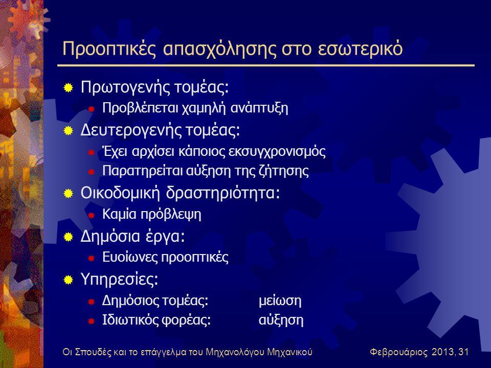 Οι Σπουδές και το επάγγελμα του Μηχανολόγου Μηχανικού Φεβρουάριος 2013, 31 Προοπτικές απασχόλησης στο εσωτερικό  Πρωτογενής τομέας:  Προβλέπεται χαμηλή ανάπτυξη  Δευτερογενής τομέας:  Έχει αρχίσει κάποιος εκσυγχρονισμός  Παρατηρείται αύξηση της ζήτησης  Οικοδομική δραστηριότητα:  Καμία πρόβλεψη  Δημόσια έργα:  Ευοίωνες προοπτικές  Υπηρεσίες:  Δημόσιος τομέας:μείωση  Ιδιωτικός φορέας:αύξηση
