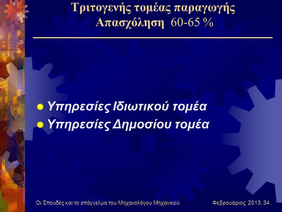 Οι Σπουδές και το επάγγελμα του Μηχανολόγου Μηχανικού Φεβρουάριος 2013, 34 Τριτογενής τομέας παραγωγής Απασχόληση 60-65 %  Υπηρεσίες Ιδιωτικού τομέα  Υπηρεσίες Δημοσίου τομέα
