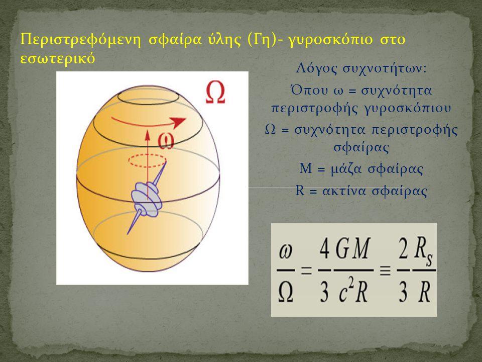 Περιστρεφόμενη σφαίρα ύλης (Γη)- γυροσκόπιο στο εσωτερικό Λόγος συχνοτήτων: Όπου ω = συχνότητα περιστροφής γυροσκόπιου Ω = συχνότητα περιστροφής σφαίρ
