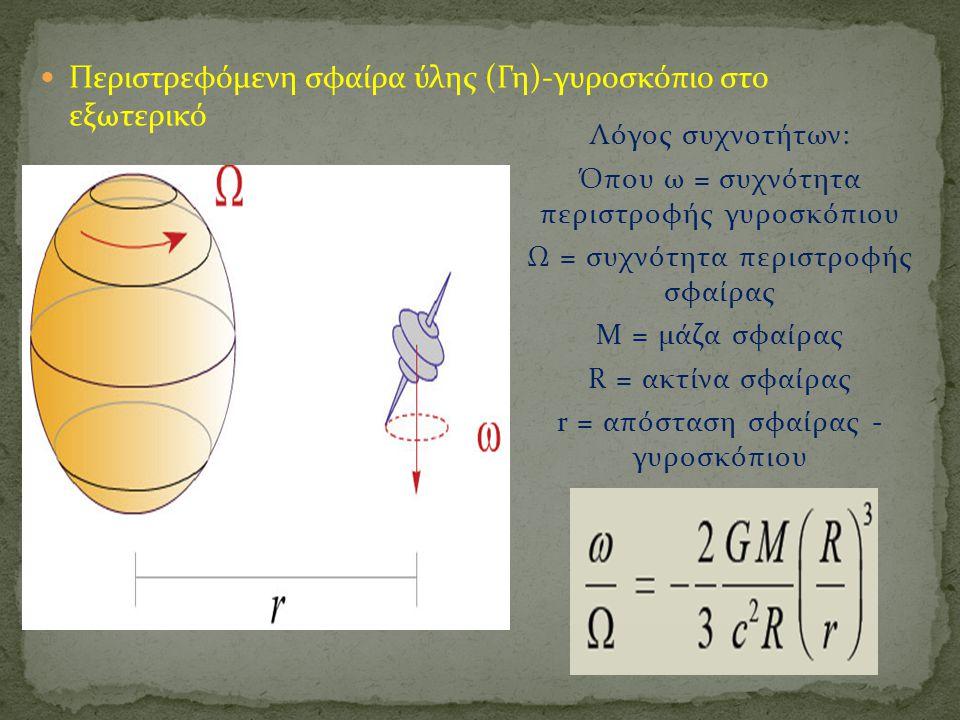 Περιστρεφόμενη σφαίρα ύλης (Γη)-γυροσκόπιο στο εξωτερικό Λόγος συχνοτήτων: Όπου ω = συχνότητα περιστροφής γυροσκόπιου Ω = συχνότητα περιστροφής σφαίρα