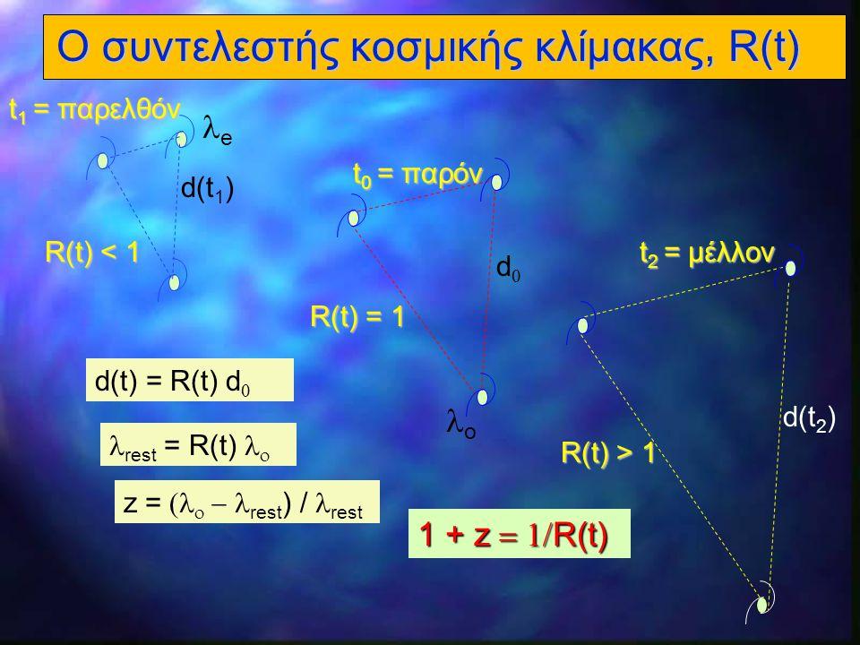 13 Η ηλικία του Σύμπαντος l Ο νόμος του Hubble v = H 0 d v = ταχύτητα απομάκρυνσης H 0 = σταθερά του Hubble d = απόσταση l Η ηλικία του Σύμπαντος d = v T d = H 0 d T T = 1/H 0 l T ~ 20×10 9 έτη 1 parsec = 3.26 έτη φωτός