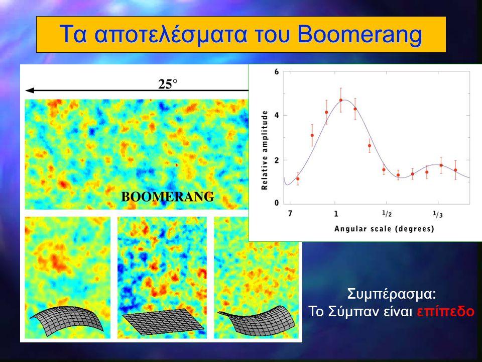 30 Συμπεράσματα l Μεγάλη έκρηξη l Ενδείξεις ότι η ηλικία του Σύμπαντος είναι πεπερασμένη l Ενδείξεις ότι αρχικά η θερμοκρασία του Σύμπαντος ήταν πολύ μεγάλη l Ενδείξεις ότι το Σύμπαν είναι επίπεδο l Ενδείξεις ότι μια «μυστηριώδης» δύναμη (σκοτεινή ενέργεια) επιταχύνει τη διαστολή του Σύμπαντος l Αινίγματα l Τι είναι η σκοτεινή ενέργεια; l Τι προκάλεσε τη Μεγάλη έκρηξη; l Γιατί το Σύμπαν έχει τις ιδιότητες που έχει;