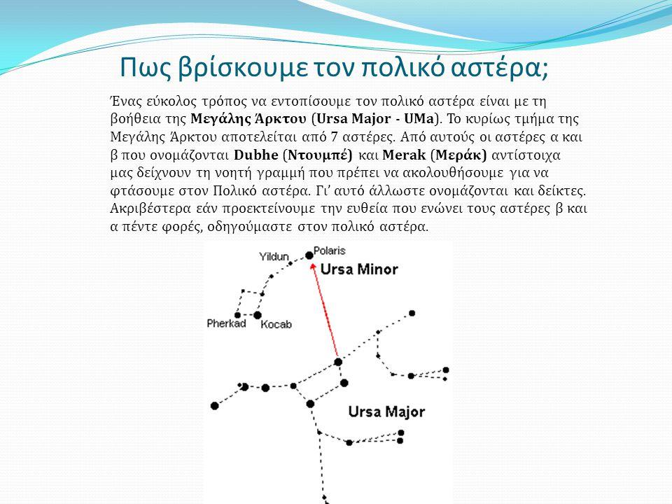 Πως βρίσκουμε τον πολικό αστέρα; Ένας εύκολος τρόπος να εντοπίσουμε τον πολικό αστέρα είναι με τη βοήθεια της Μεγάλης Άρκτου (Ursa Major - UMa). Το κυ