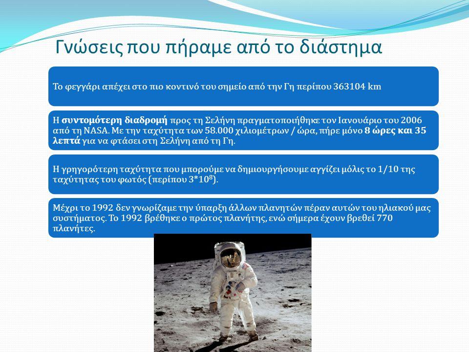 Γνώσεις που πήραμε από το διάστημα Το φεγγάρι απέχει στο πιο κοντινό του σημείο από την Γη περίπου 363104 km Η συντομότερη διαδρομή προς τη Σελήνη πρα