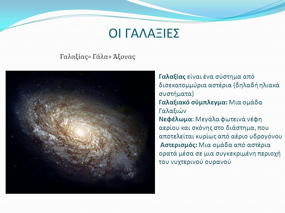ΟΙ ΓΑΛΑΞΙΕΣ Γαλαξίας είναι ένα σύστημα από δισεκατομμύρια αστέρια (δηλαδή ηλιακά συστήματα) Γαλαξιακό σύμπλεγμα: Μια ομάδα Γαλαξιών Νεφέλωμα: Μεγάλα φ