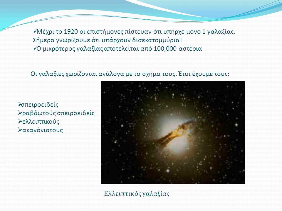Μέχρι το 1920 οι επιστήμονες πίστευαν ότι υπήρχε μόνο 1 γαλαξίας. Σήμερα γνωρίζουμε ότι υπάρχουν δισεκατομμύρια! Ο μικρότερος γαλαξίας αποτελείται από
