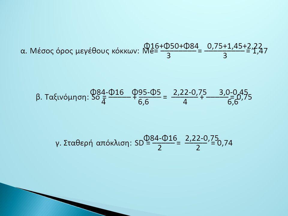 Φ16+Φ50+Φ84 0,75+1,45+2,22 α.