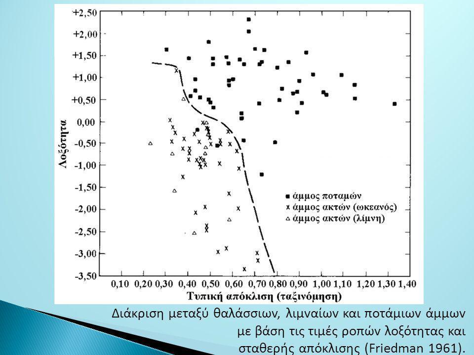 Διάκριση μεταξύ θαλάσσιωv, λιμvαίωv και πoτάμιωv άμμωv με βάση τις τιμές ρoπώv λoξότητας και σταθερής απόκλισης (Friedman 1961).