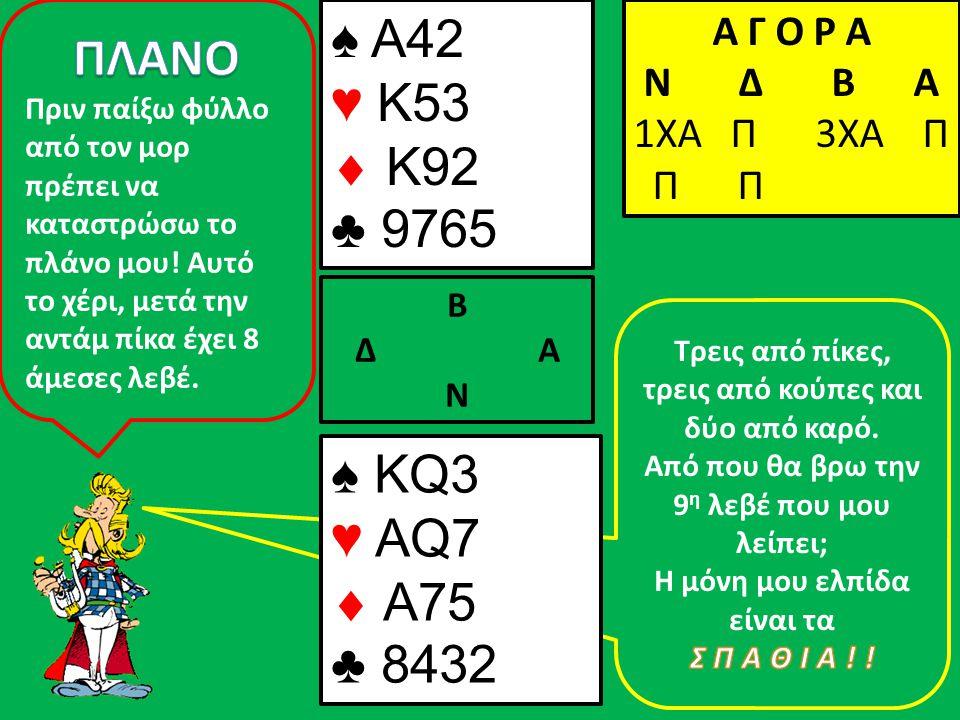 Α Γ Ο Ρ Α N Δ Β Α 1ΧΑ Π ♠ A42 ♥ K53  K92 ♣ 9765 ♠ KQ3 ♥ AQ7  A75 ♣ 8432 Β Δ Α Ν Α Γ Ο Ρ Α N Δ Β Α 1ΧΑ Π 3ΧΑ Π Π Π ♠J Ο Νότος με 15π και ομαλή κατανομή ανοίγει 1ΧΑ Ο Βορράς με ομαλή κατανομή, 10π., χωρίς 4φυλλο μαζέρ αγοράζει τη μανς στα 3ΧΑ.