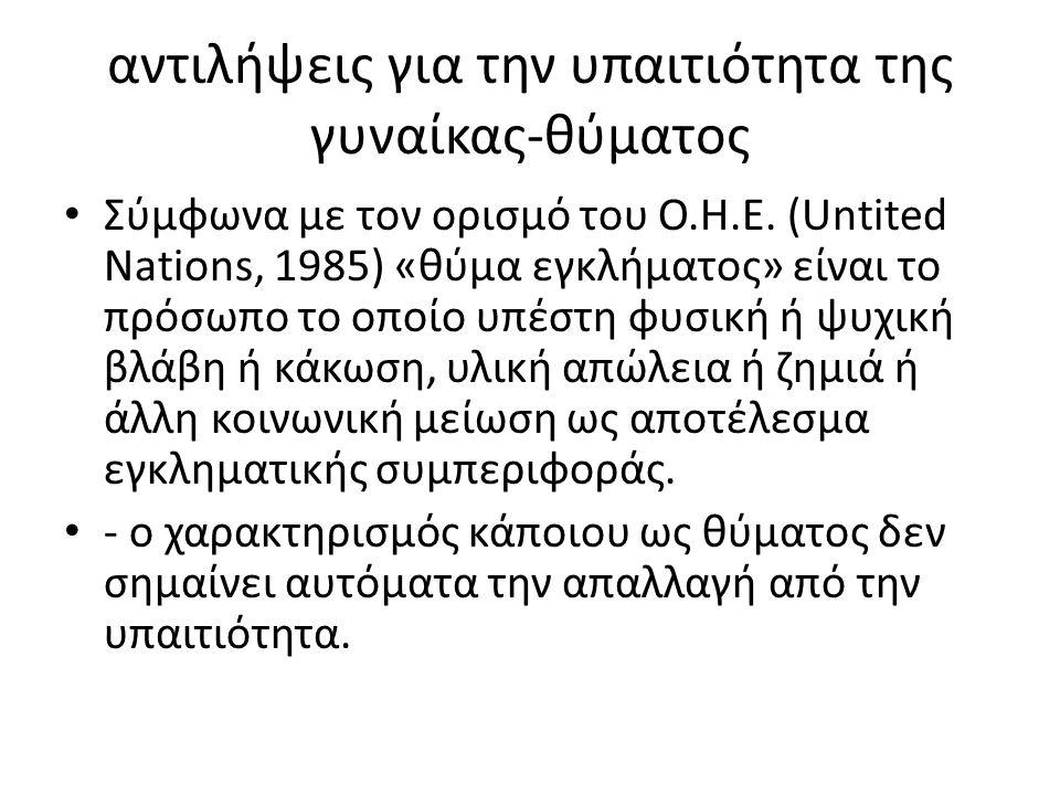 αντιλήψεις για την υπαιτιότητα της γυναίκας-θύματος Σύμφωνα με τον ορισμό του Ο.Η.Ε. (Untited Nations, 1985) «θύμα εγκλήματος» είναι το πρόσωπο το οπο