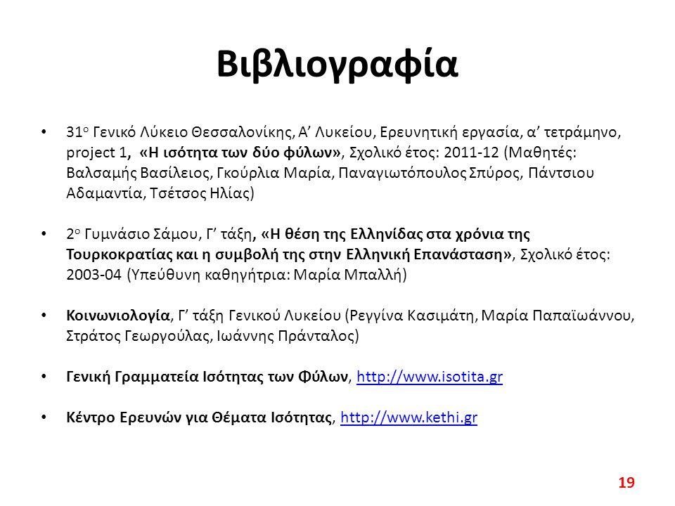 Βιβλιογραφία 31 ο Γενικό Λύκειο Θεσσαλονίκης, Α' Λυκείου, Ερευνητική εργασία, α' τετράμηνο, project 1, «H ισότητα των δύο φύλων», Σχολικό έτος: 2011-1